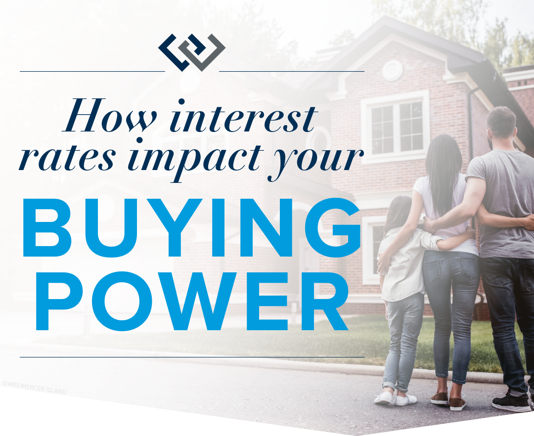 How Interest Rates Impact Your Buying Power